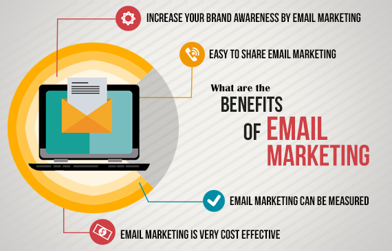 Benefits of email marketing infographic
