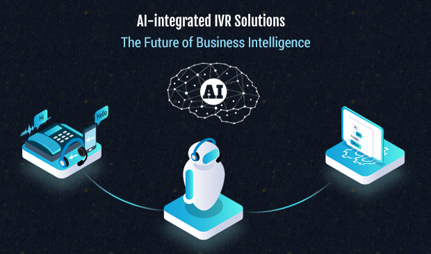 AI-integrated IVR Solutions: The Future of Business Intelligence